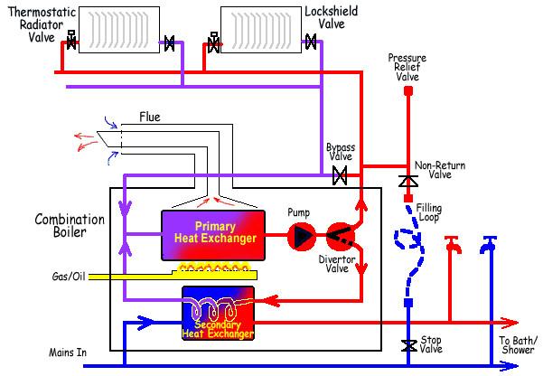 Condensing Boiler Piping Schematic - Schematics Wiring Diagrams •