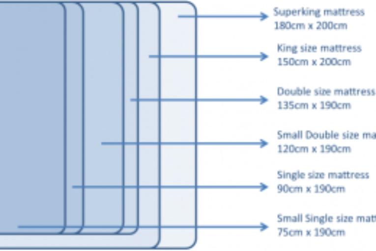 Bed & Bedding Sizes