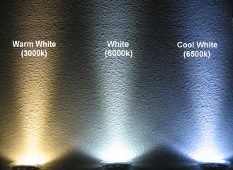 Light bulb colours