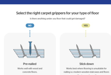 How to use Carpet Grippers